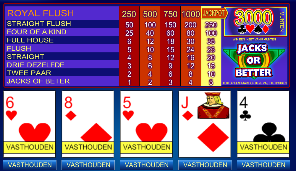 online video poker strategie