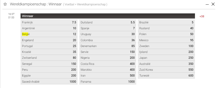 wedden op belgië wereldkampioenschap voetbal