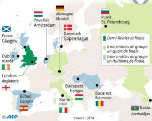 Wedden op Euro 2020