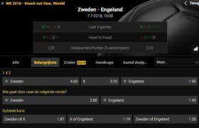 Wedden op Zweden - Engeland WK 2018