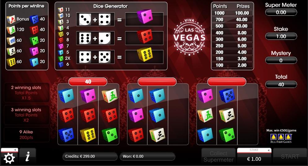 Viva Las Vegas Dice Game
