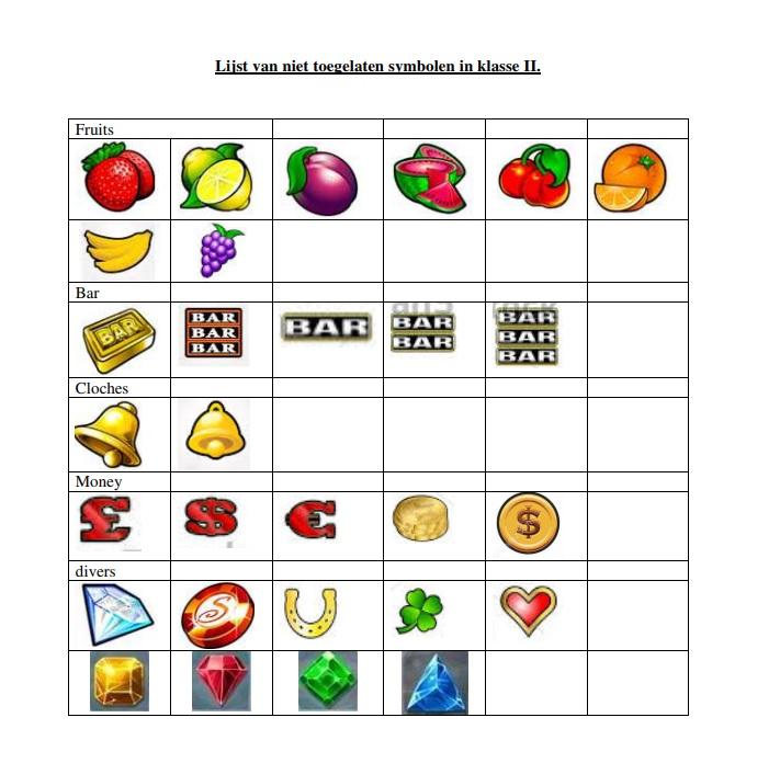 niet toegelaten symbolen dice games
