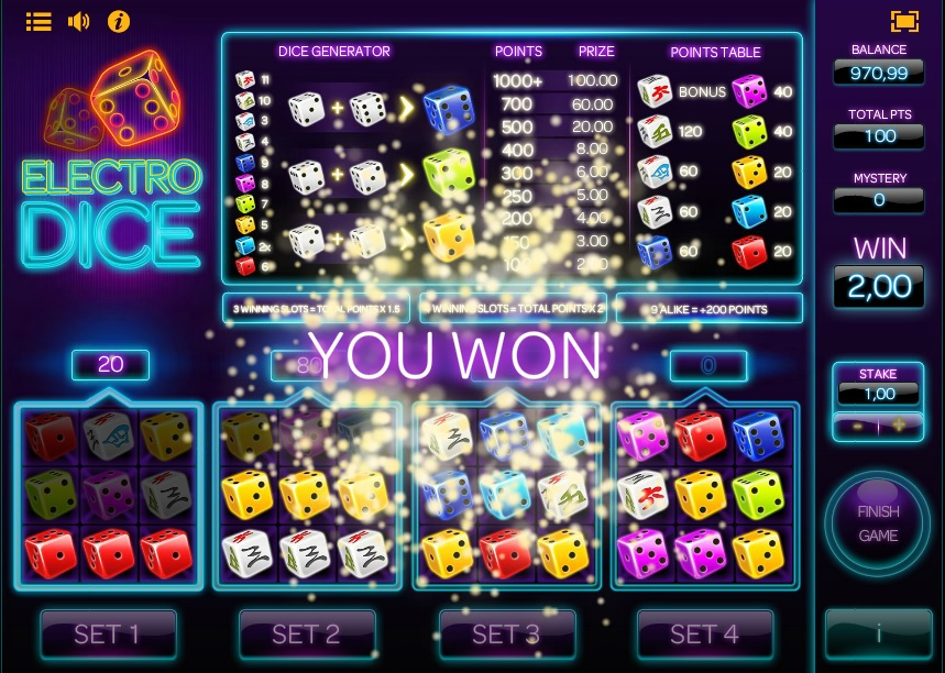 Electro Dice dice game review