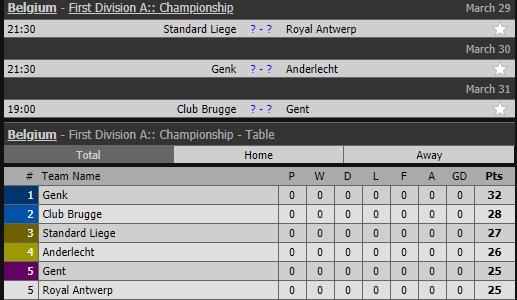 RC Genk Kampioen